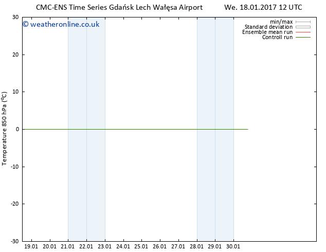 Temp. 850 hPa CMC TS Sa 21.01.2017 06 GMT