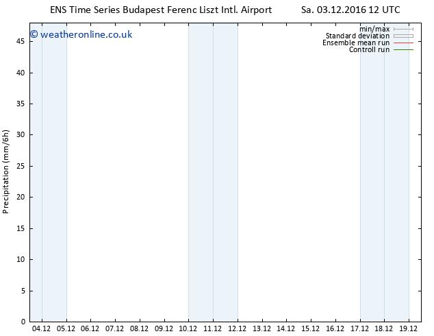 Precipitation GEFS TS Sa 03.12.2016 18 GMT