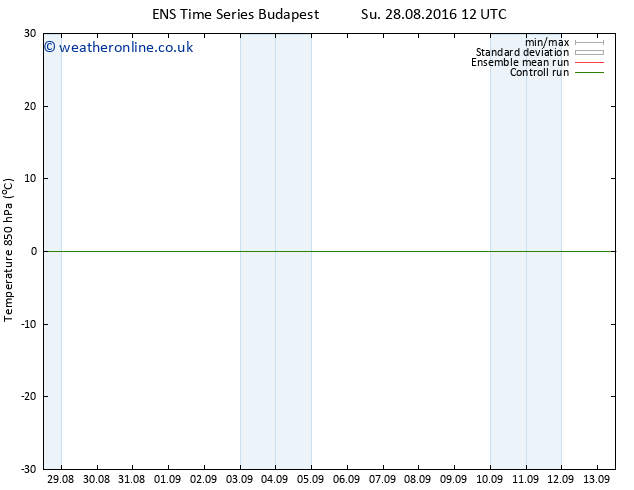 Temp. 850 hPa GEFS TS Su 28.08.2016 18 GMT