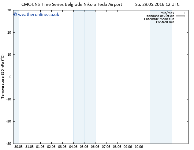 Temp. 850 hPa CMC TS We 01.06.2016 06 GMT