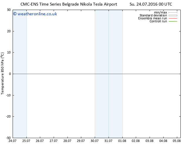 Temp. 850 hPa CMC TS Mo 25.07.2016 00 GMT