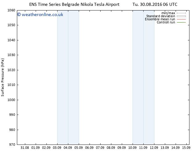 Surface pressure GEFS TS Su 04.09.2016 00 GMT