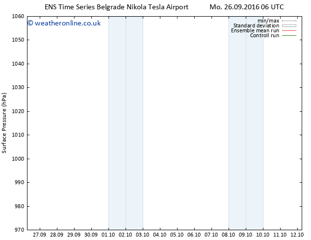 Surface pressure GEFS TS Th 29.09.2016 18 GMT