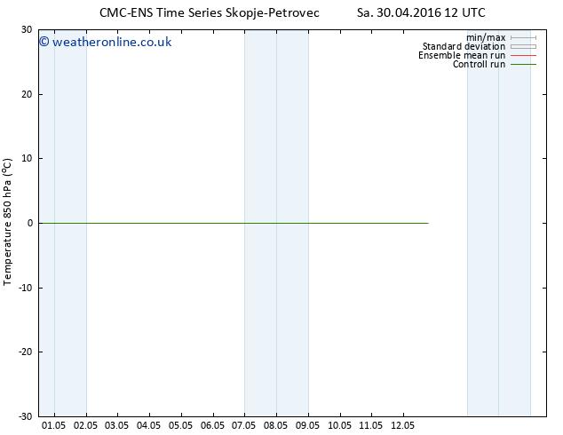 Temp. 850 hPa CMC TS Th 12.05.2016 18 GMT
