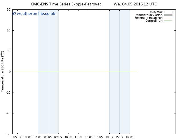 Temp. 850 hPa CMC TS Tu 10.05.2016 06 GMT