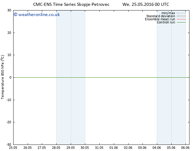 Temp. 850 hPa CMC TS Mo 30.05.2016 18 GMT