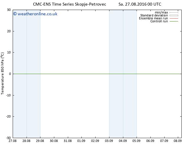 Temp. 850 hPa CMC TS Th 08.09.2016 06 GMT
