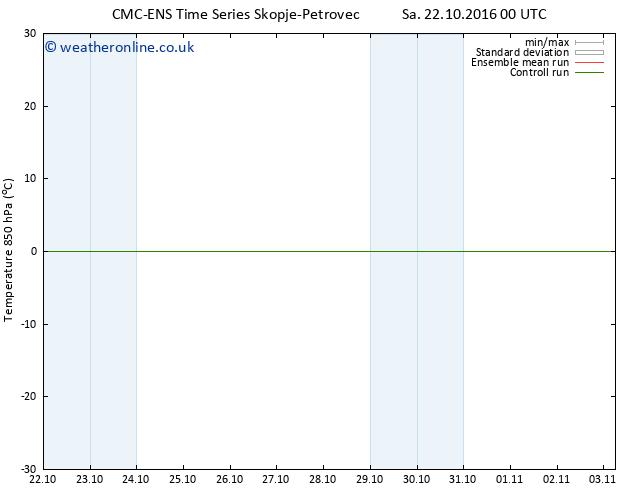 Temp. 850 hPa CMC TS Su 23.10.2016 12 GMT