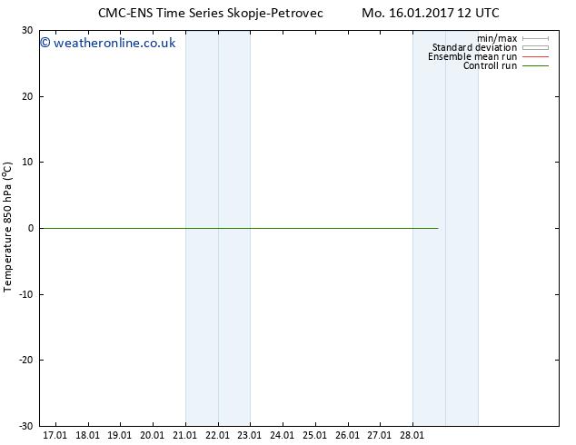 Temp. 850 hPa CMC TS Mo 16.01.2017 12 GMT