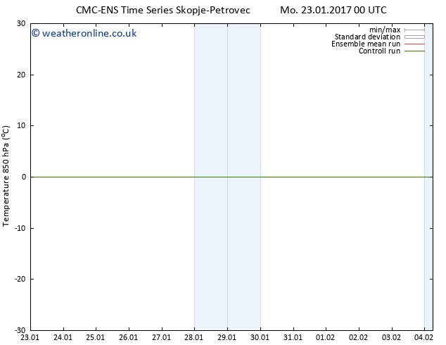 Temp. 850 hPa CMC TS Mo 23.01.2017 06 GMT