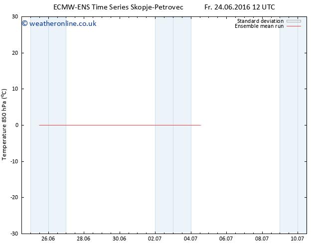 Temp. 850 hPa ECMWFTS Sa 25.06.2016 12 GMT
