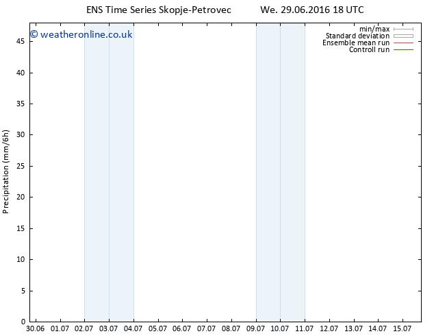 Precipitation GEFS TS Th 30.06.2016 00 GMT