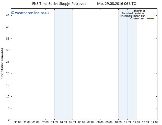 Precipitation GEFS TS Mo 29.08.2016 12 GMT