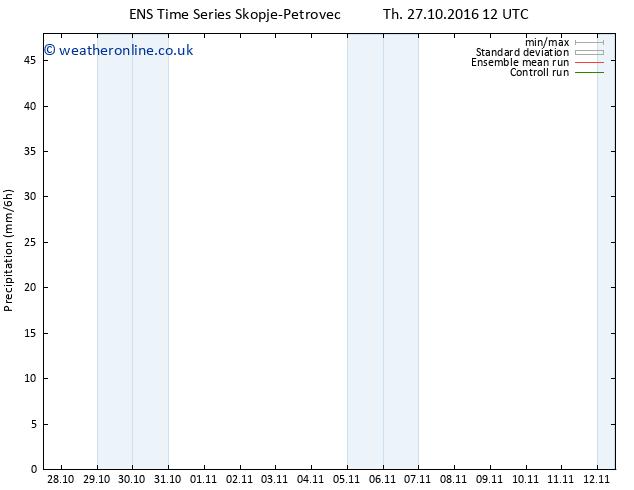 Precipitation GEFS TS Th 27.10.2016 18 GMT