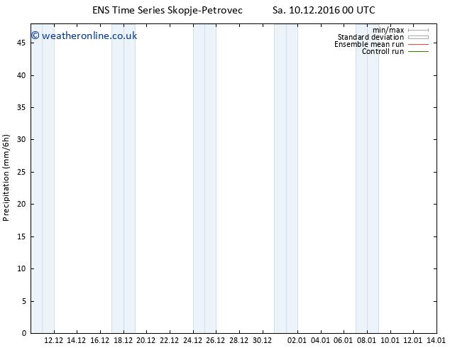Precipitation GEFS TS Sa 10.12.2016 06 GMT