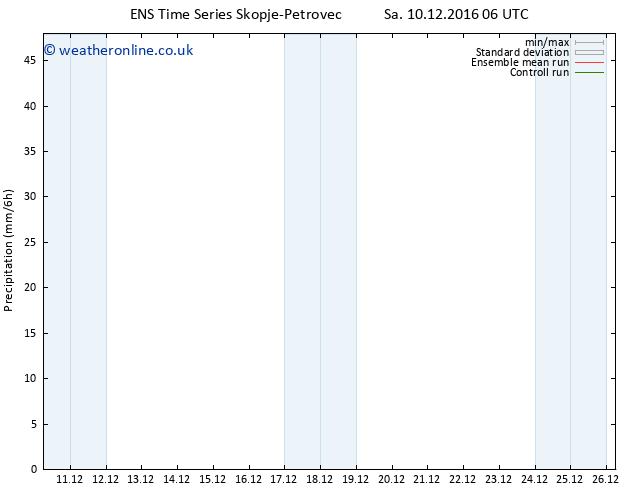 Precipitation GEFS TS Sa 10.12.2016 12 GMT