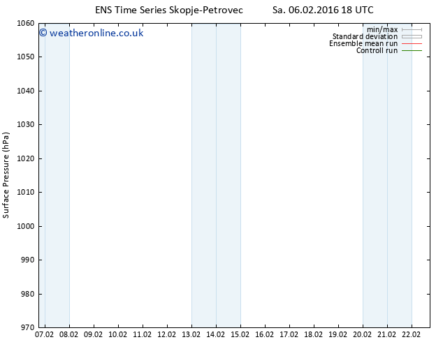 Surface pressure GEFS TS Su 14.02.2016 18 GMT