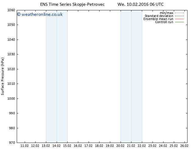 Surface pressure GEFS TS Fr 12.02.2016 00 GMT