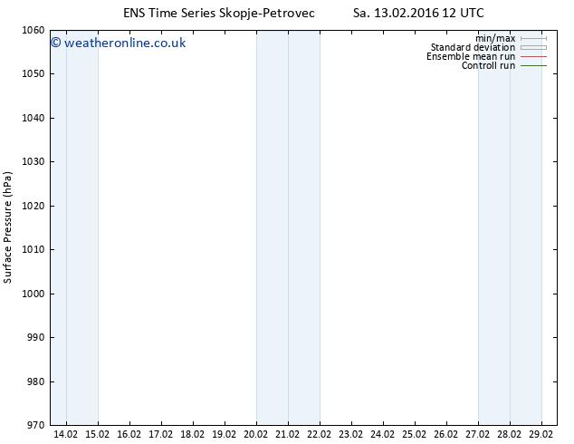Surface pressure GEFS TS Tu 16.02.2016 00 GMT