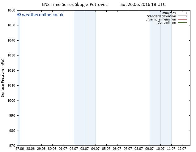 Surface pressure GEFS TS Mo 04.07.2016 18 GMT