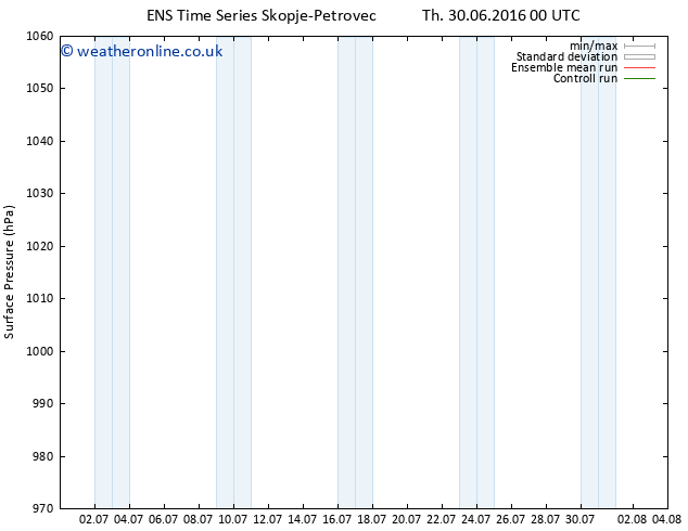 Surface pressure GEFS TS We 06.07.2016 00 GMT
