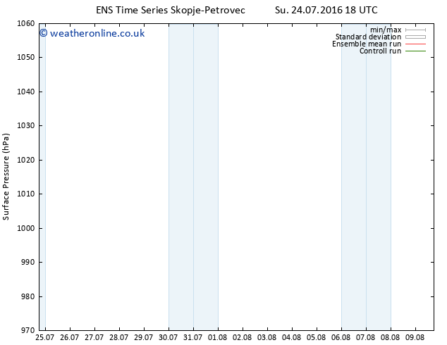 Surface pressure GEFS TS Su 31.07.2016 06 GMT
