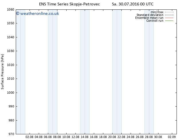 Surface pressure GEFS TS Sa 13.08.2016 00 GMT