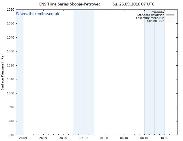 Surface pressure GEFS TS Mo 26.09.2016 01 GMT