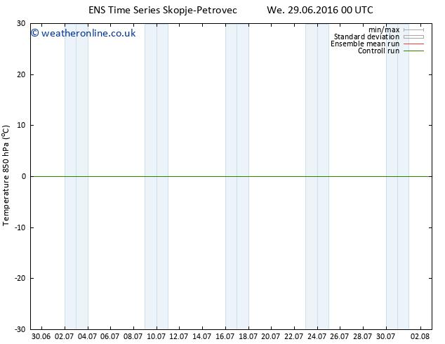 Temp. 850 hPa GEFS TS Su 03.07.2016 06 GMT