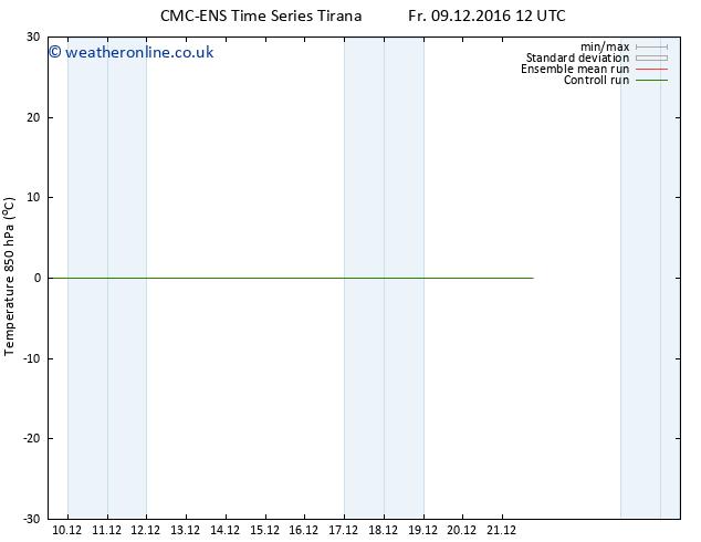 Temp. 850 hPa CMC TS Tu 13.12.2016 00 GMT