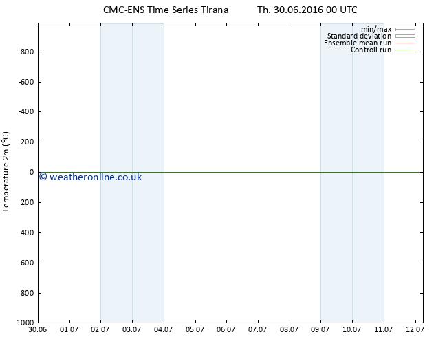 Temperature (2m) CMC TS Th 30.06.2016 18 GMT