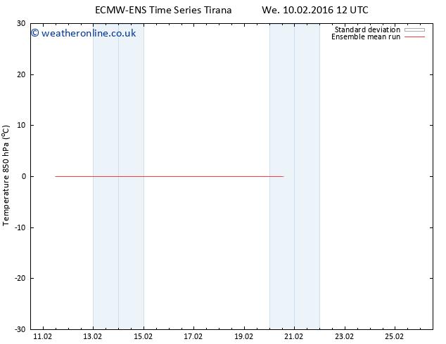 Temp. 850 hPa ECMWFTS Sa 20.02.2016 12 GMT