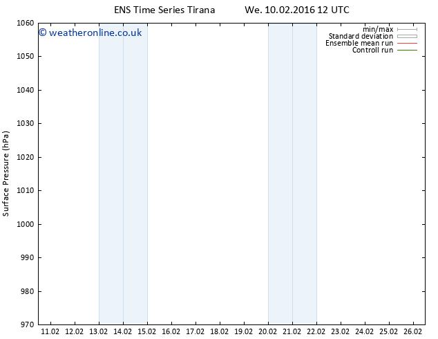 Surface pressure GEFS TS Th 11.02.2016 12 GMT