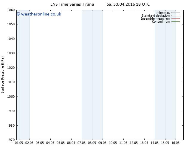 Surface pressure GEFS TS Sa 30.04.2016 18 GMT