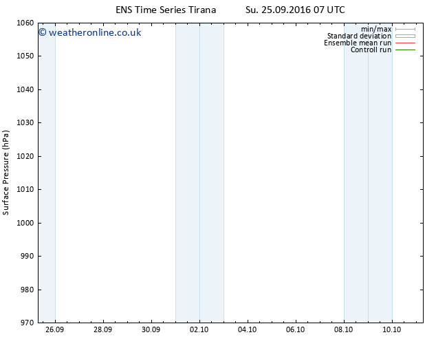 Surface pressure GEFS TS Sa 01.10.2016 01 GMT