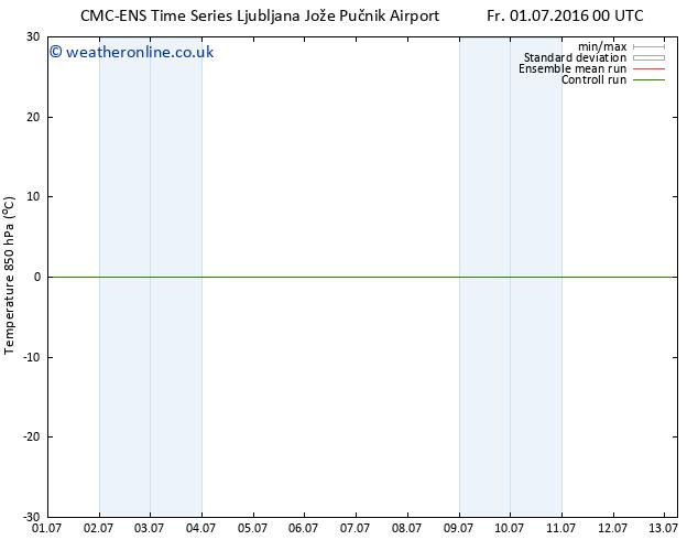 Temp. 850 hPa CMC TS Sa 09.07.2016 00 GMT