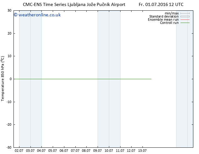 Temp. 850 hPa CMC TS We 06.07.2016 12 GMT