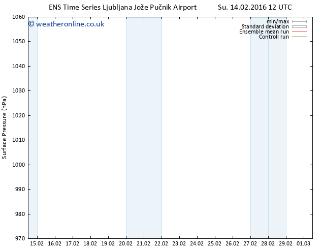 Surface pressure GEFS TS We 17.02.2016 00 GMT