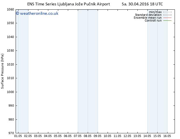 Surface pressure GEFS TS Sa 14.05.2016 18 GMT