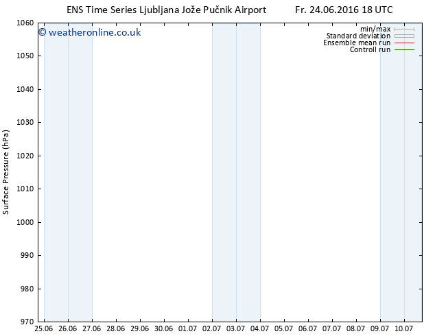 Surface pressure GEFS TS Sa 25.06.2016 00 GMT