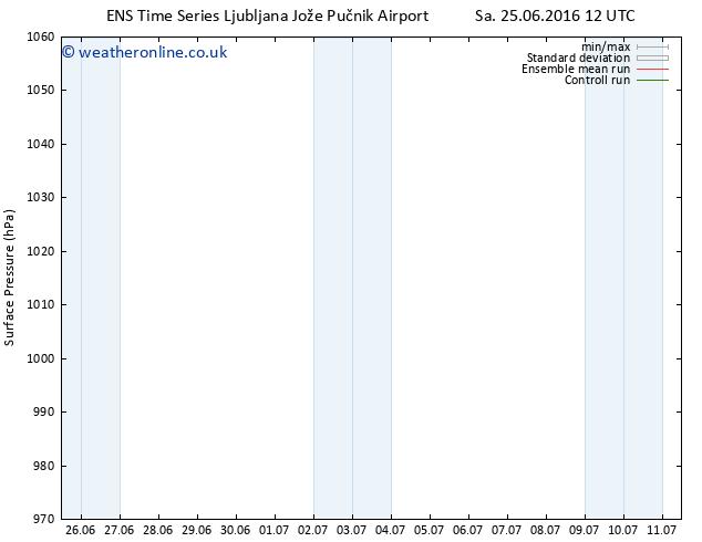 Surface pressure GEFS TS Mo 27.06.2016 18 GMT