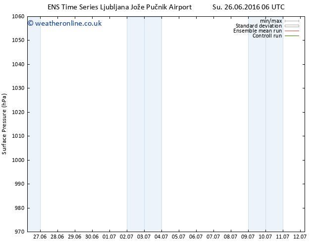 Surface pressure GEFS TS Fr 01.07.2016 18 GMT