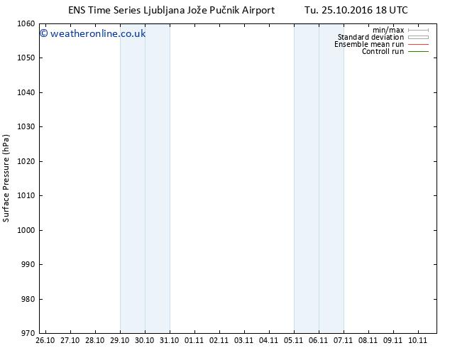 Surface pressure GEFS TS We 02.11.2016 18 GMT
