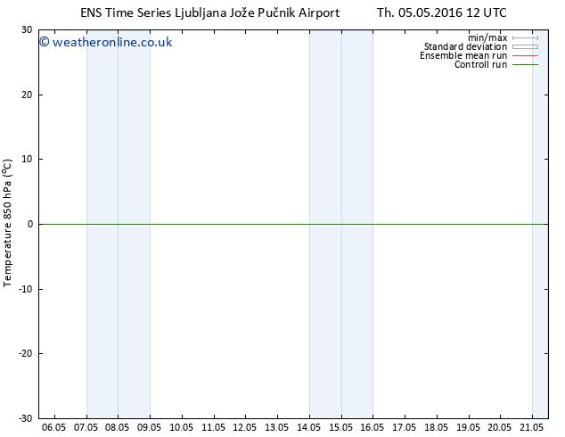 Temp. 850 hPa GEFS TS Sa 07.05.2016 06 GMT