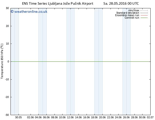 Temp. 850 hPa GEFS TS Mo 30.05.2016 18 GMT