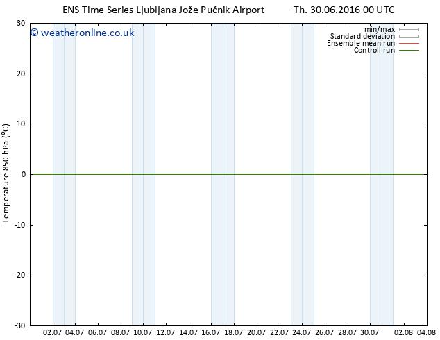 Temp. 850 hPa GEFS TS Sa 02.07.2016 18 GMT