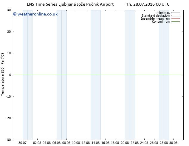Temp. 850 hPa GEFS TS Su 31.07.2016 12 GMT