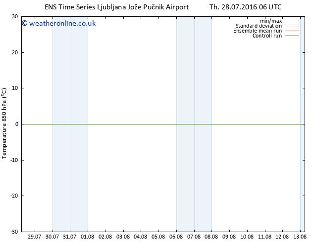 Temp. 850 hPa GEFS TS Sa 30.07.2016 00 GMT