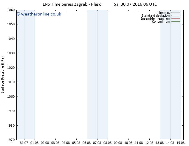Surface pressure GEFS TS We 03.08.2016 12 GMT