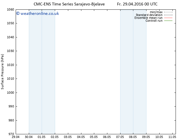 Surface pressure CMC TS Su 01.05.2016 18 GMT